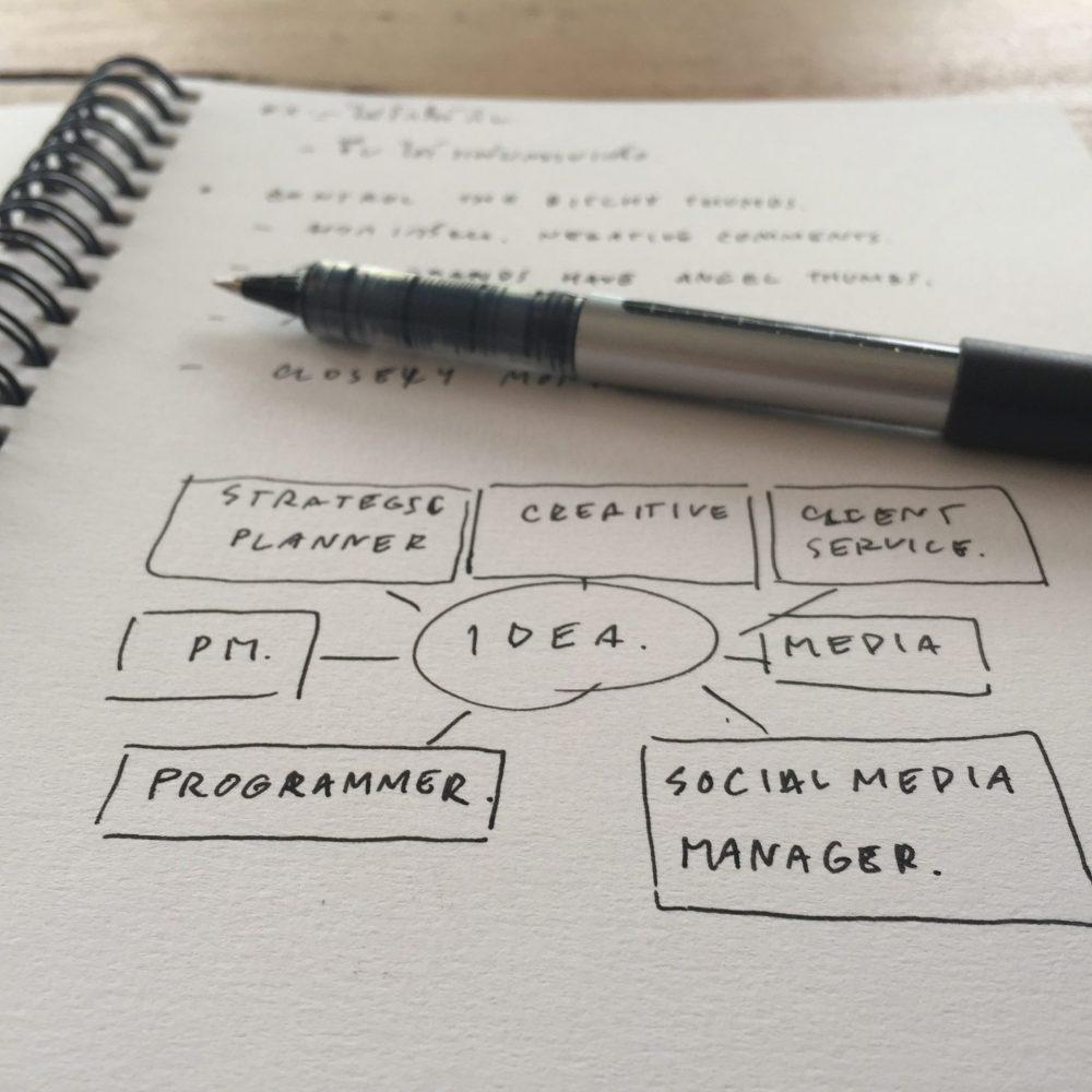 marketing-plan-on-paper-RFJMWRM